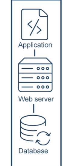 AWS-infrastructure