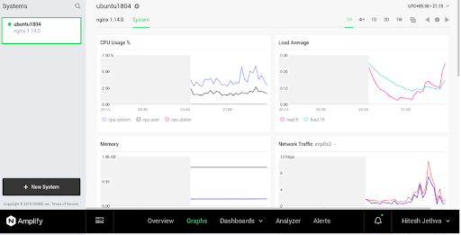 get-started-monitoring-nginx-with-amplify