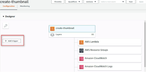how-to-create-website-thumbnails-using-aws-lambda-function