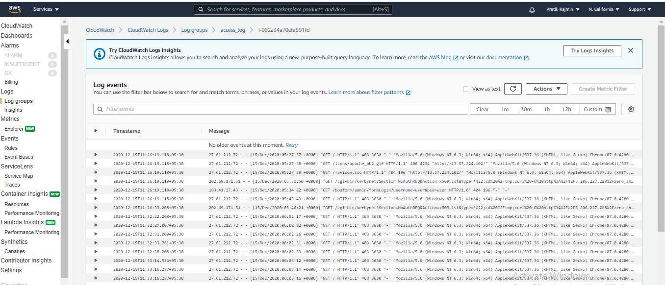 Custom Cloud watch Metrics for AWS EC2 Instance