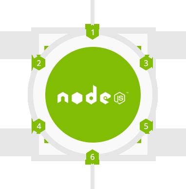 Experts-Node